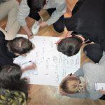 Fotografia siedmich účastníkov projektu píšucich na veľký výkres.