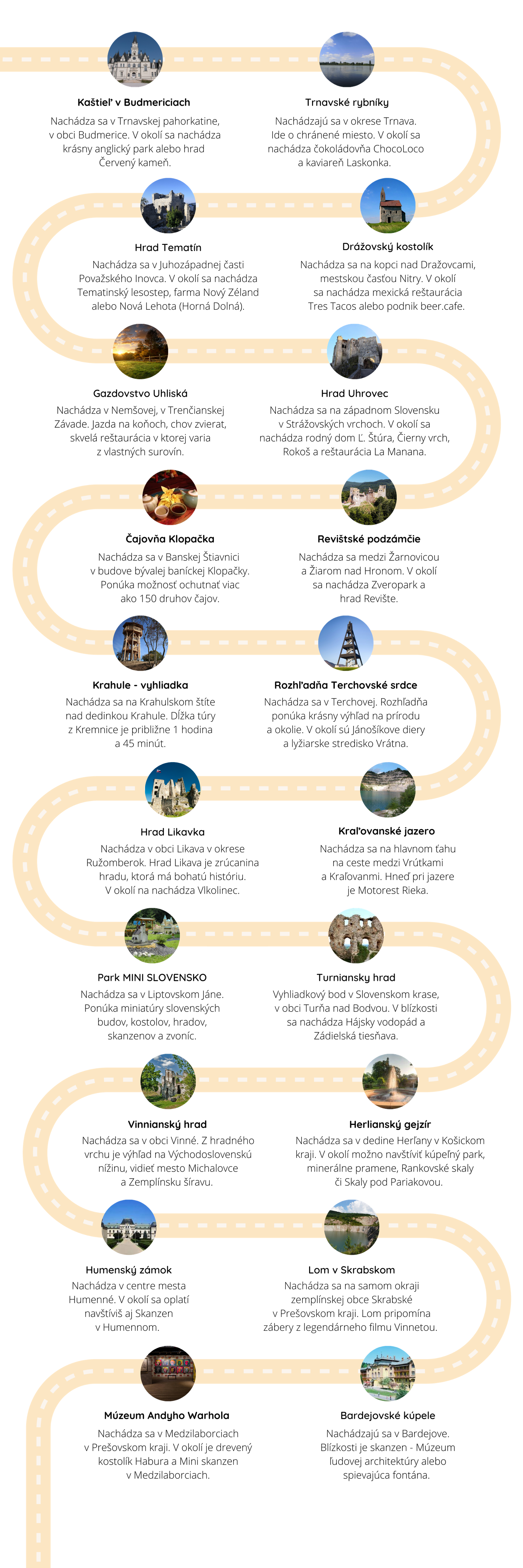 Mapa ku kampani EduEra Roadtrip.